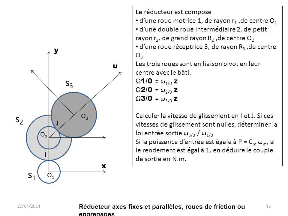 Le réducteur est composé dune roue motrice 1, de rayon r 1,de centre O 1 dune double roue intermédiaire 2, de petit rayon r 2, de grand rayon R 2,de c