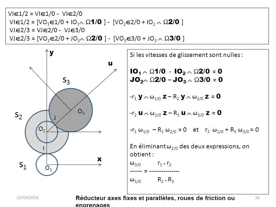 VI 1/2 = VI 1/0 - VI 2/0 VI 1/2 = [VO 1 1/0 + IO 1 1/0 ] - [VO 2 2/0 + IO 2 2/0 ] VJ 2/3 = VJ 2/0 - VJ 3/0 VJ 2/3 = [VO 2 2/0 + JO 2 2/0 ] - [VO 3 3/0