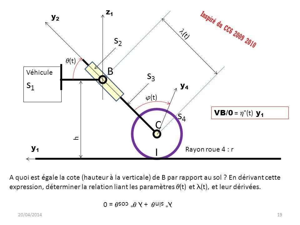 Véhicule s 1 s4s4 s2s2 s3s3 y1y1 z1z1 C I B y2y2 (t) y4y4 h Inspiré du CC6 2009 2010 A quoi est égale la cote (hauteur à la verticale) de B par rapport au sol .