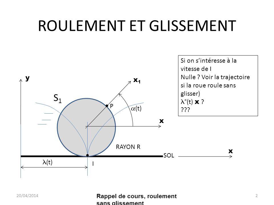 ROULEMENT ET GLISSEMENT SOL S1S1 x y x1x1 RAYON R x (t) P I Si on sintéresse à la vitesse de I Nulle ? Voir la trajectoire si la roue roule sans gliss