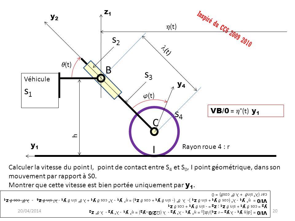 Véhicule s 1 s4s4 s2s2 s3s3 y1y1 z1z1 C I B y2y2 (t) y4y4 h Inspiré du CC6 2009 2010 Calculer la vitesse du point I, point de contact entre S 4 et S 0, I point géométrique, dans son mouvement par rapport à S0.