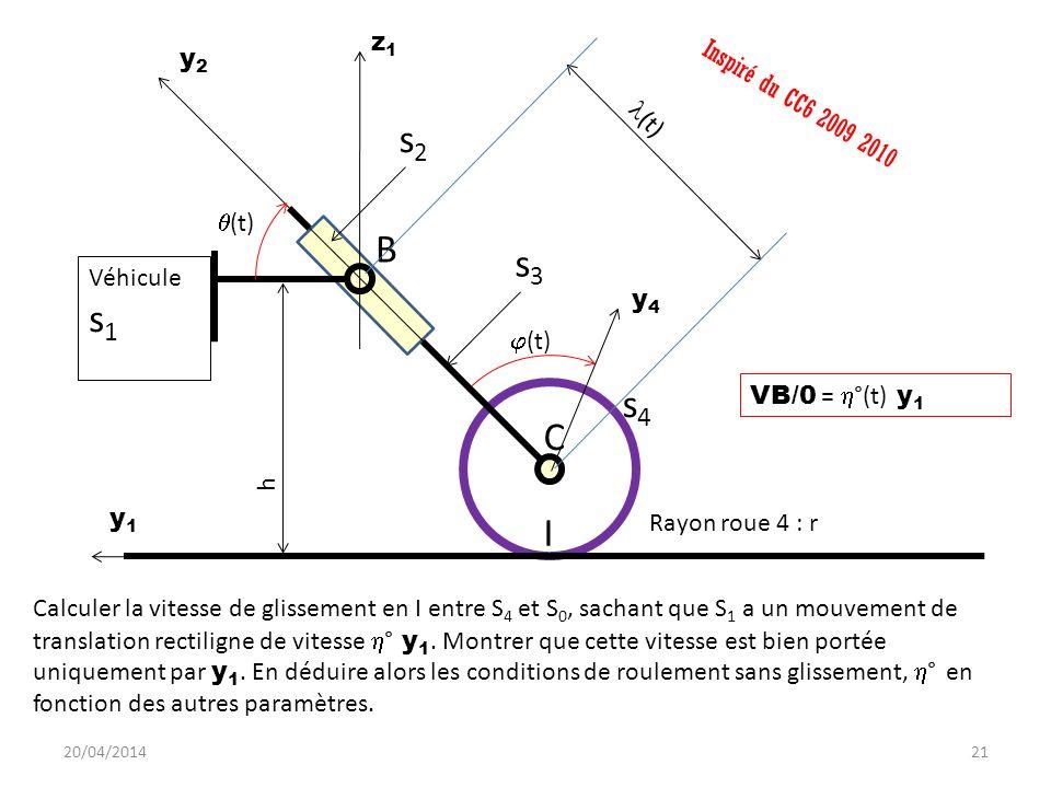 Véhicule s 1 s4s4 s2s2 s3s3 y1y1 z1z1 C I B y2y2 (t) y4y4 h Inspiré du CC6 2009 2010 Calculer la vitesse de glissement en I entre S 4 et S 0, sachant que S 1 a un mouvement de translation rectiligne de vitesse ° y 1.