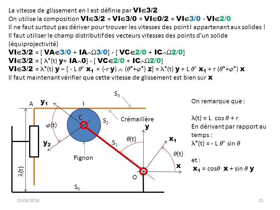 20/04/201425 S3S3 S2S2 S1S1 S0S0 y1y1 x y y2y2 (t) Crémaillère Pignon O C I La vitesse de glissement en I est définie par VI 3/2 On utilise la composi