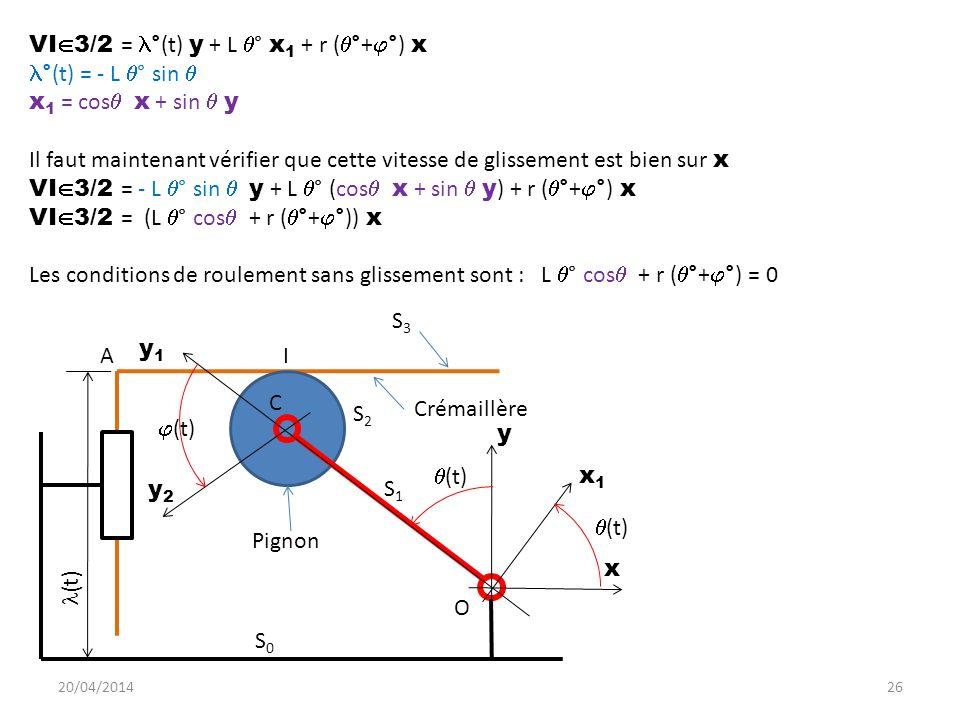 20/04/201426 S3S3 S2S2 S1S1 S0S0 y1y1 x y y2y2 (t) Crémaillère Pignon O C I VI 3/2 = ° (t) y + L ° x 1 + r ( ° + ° ) x ° (t) = - L ° sin x 1 = cos x + sin y Il faut maintenant vérifier que cette vitesse de glissement est bien sur x VI 3/2 = - L ° sin y + L ° (cos x + sin y ) + r ( ° + ° ) x VI 3/2 = (L ° cos + r ( ° + ° )) x Les conditions de roulement sans glissement sont : L ° cos + r ( ° + ° ) = 0 A x1x1 (t)