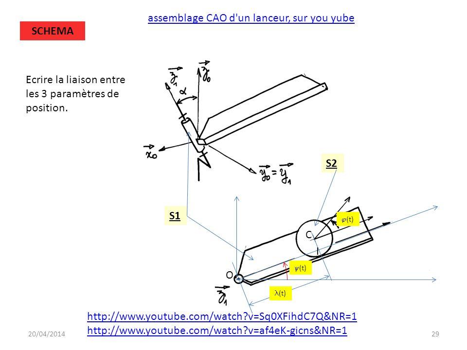 20/04/201429 SCHEMA (t) I C O Ecrire la liaison entre les 3 paramètres de position. S1 S2 http://www.youtube.com/watch?v=Sq0XFihdC7Q&NR=1 http://www.y