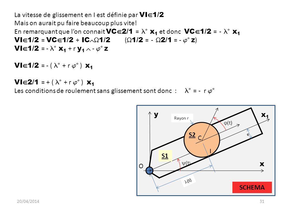 20/04/201431 (t) S2 (t) C I O e Rayon r S1 SCHEMA La vitesse de glissement en I est définie par VI 1/2 Mais on aurait pu faire beaucoup plus vite! En