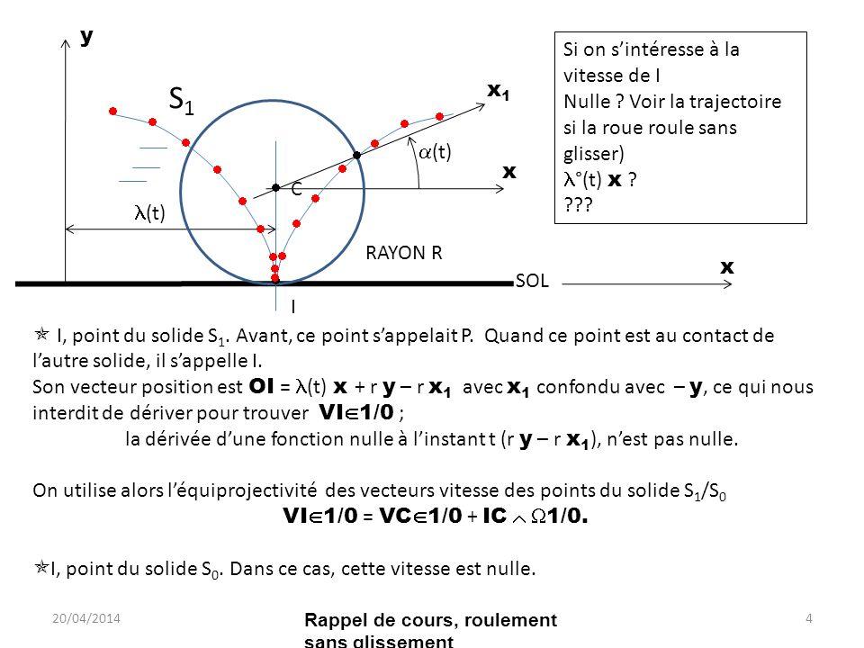 20/04/201425 S3S3 S2S2 S1S1 S0S0 y1y1 x y y2y2 (t) Crémaillère Pignon O C I La vitesse de glissement en I est définie par VI 3/2 On utilise la composition VI 3/2 = VI 3/0 + VI 0/2 = VI 3/0 - VI 2/0 Il ne faut surtout pas dériver pour trouver les vitesses des point I appartenant aux solides .