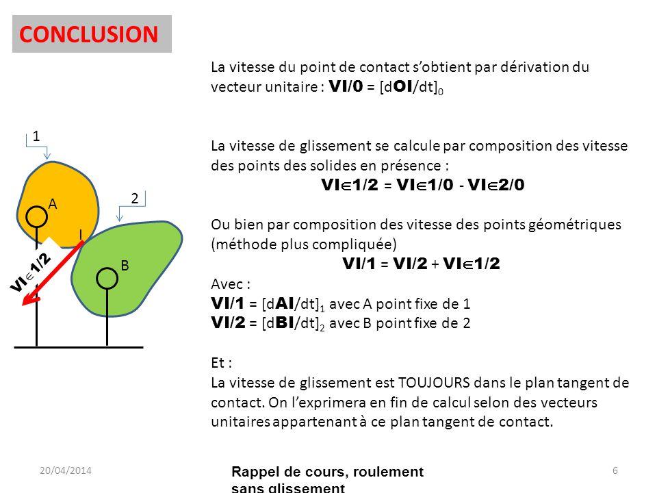 La vitesse du point de contact sobtient par dérivation du vecteur unitaire : VI/0 = [d OI /dt] 0 La vitesse de glissement se calcule par composition des vitesse des points des solides en présence : VI 1/2 = VI 1/0 - VI 2/0 Ou bien par composition des vitesse des points géométriques (méthode plus compliquée) VI/1 = VI/2 + VI 1/2 Avec : VI/1 = [d AI /dt] 1 avec A point fixe de 1 VI/2 = [d BI /dt] 2 avec B point fixe de 2 Et : La vitesse de glissement est TOUJOURS dans le plan tangent de contact.