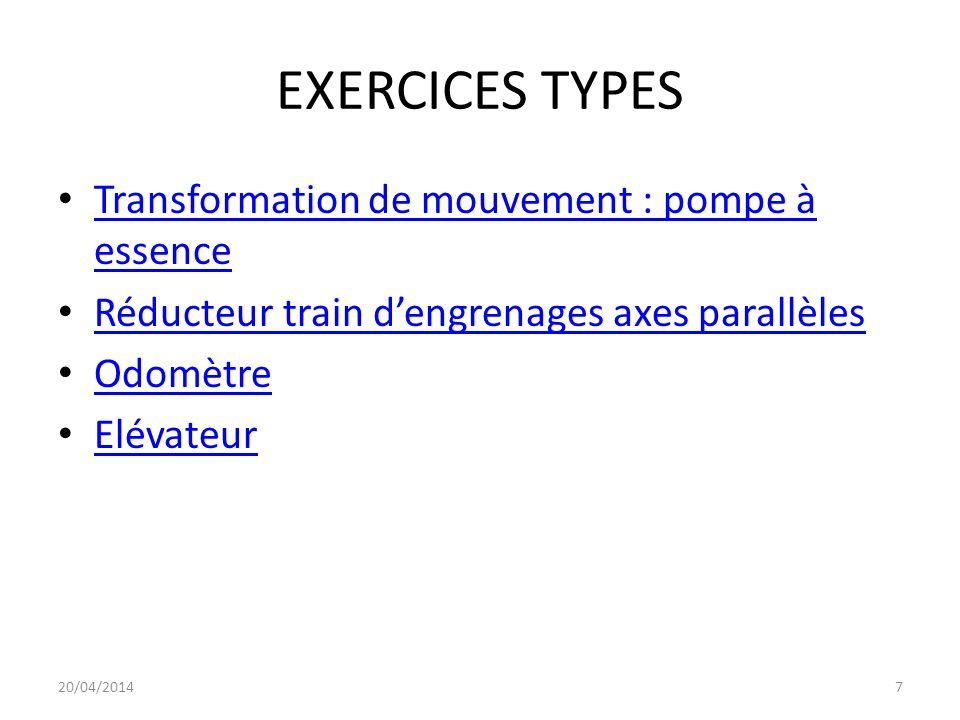 Transformation de mouvement Pompe à essence 20/04/20148