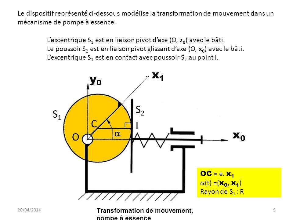 20/04/201430 (t) S2 (t) C I O e Rayon r S1 SCHEMA La vitesse de glissement en I est définie par VI 1/2 On utilise la composition VI 1/2 = VI 1/0 + VI 0/2 = VI 1/0 - VI 2/0 Il ne faut surtout pas dériver pour trouver les vitesses des point I appartenant aux solides .