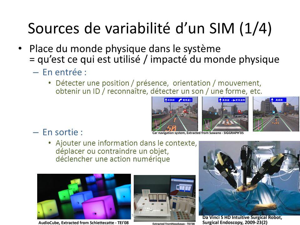 Et les autres liaisons .Conception logicielle / Implémentation (G.