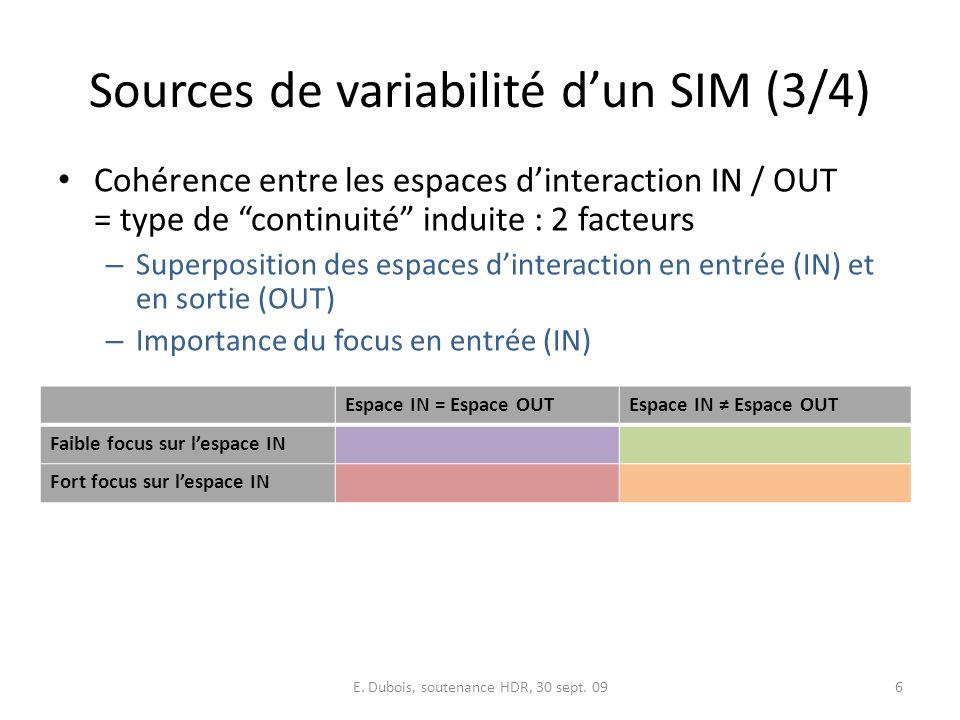 Sources de variabilité dun SIM (4/4) Cohérence entre les mondes physiques et numériques = types de liens – Représentation en entrée SIMILAIRE / DIFFERENTE des représentations en sortie – Comportement en entrée SIMILAIRE / DIFFERENT des comportements en sortie E.
