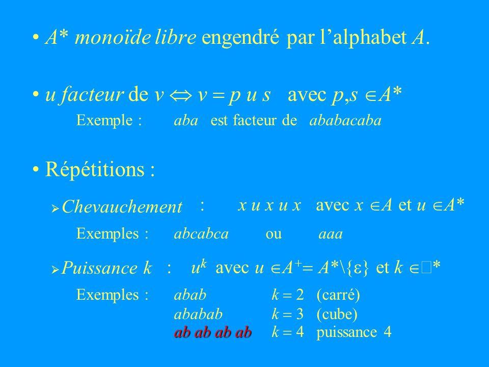 A* monoïde libre engendré par lalphabet A.