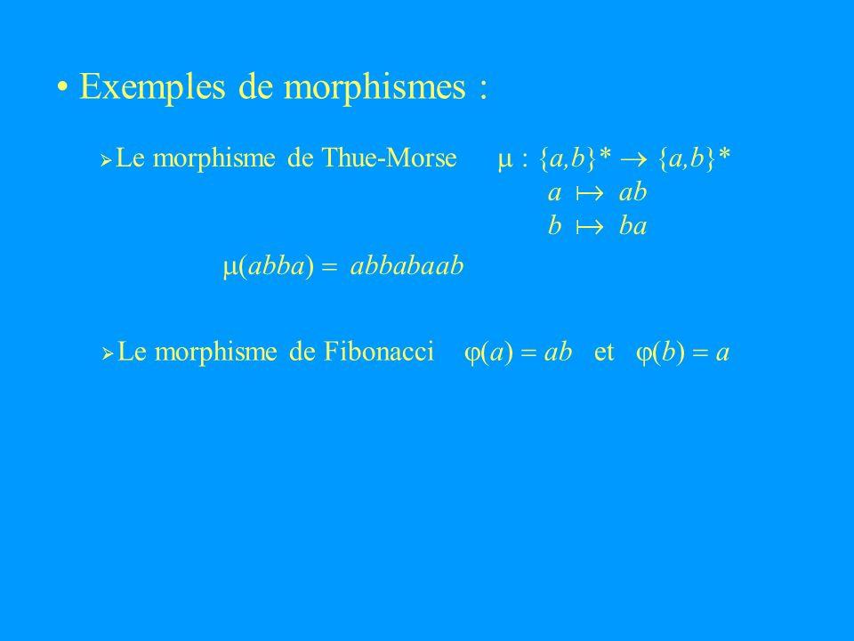 Exemples de morphismes : Le morphisme de Thue-Morse : {a,b}* {a,b}* a ab b ba (abba) ab ba Le morphisme de Fibonacci (a) ab et (b) a