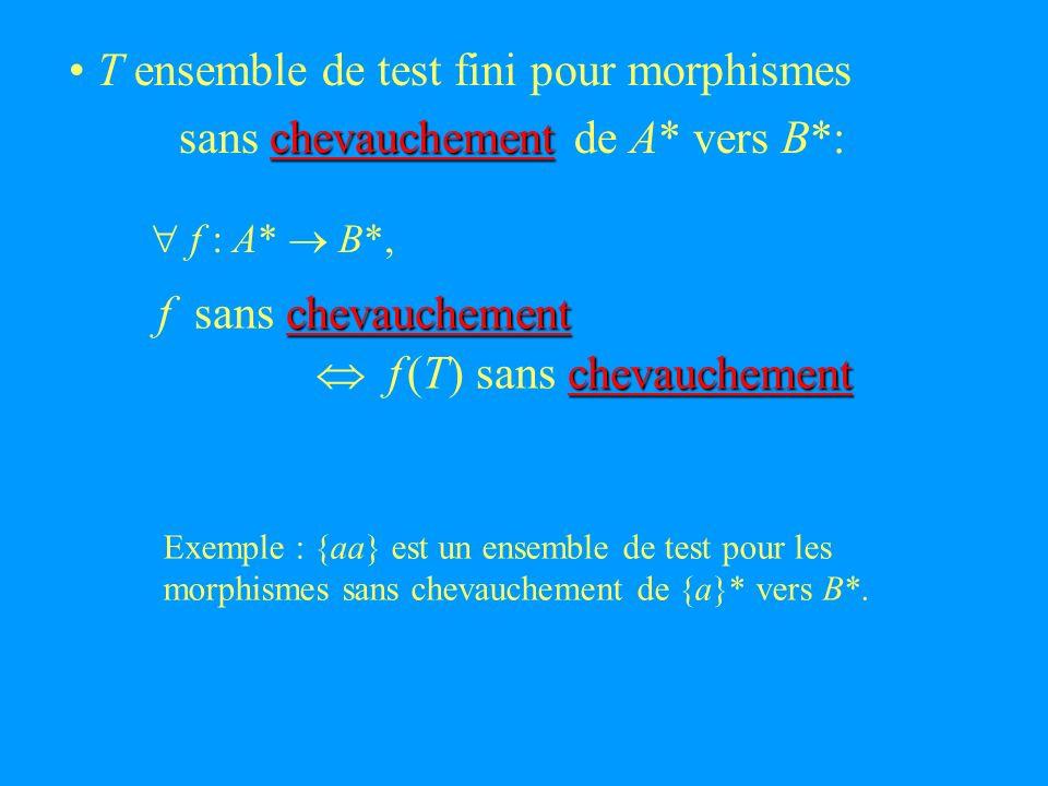 T ensemble de test fini pour morphismes sans de A* vers B*: chevauchement chevauchement f sans chevauchement chevauchement f (T) sans chevauchement f : A* B*, Exemple : {aa} est un ensemble de test pour les morphismes sans chevauchement de {a}* vers B*.