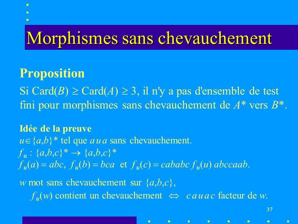 37 Morphismes sans chevauchement Proposition Si Card(B) Card(A) 3, il n y a pas d ensemble de test fini pour morphismes sans chevauchement de A* vers B*.