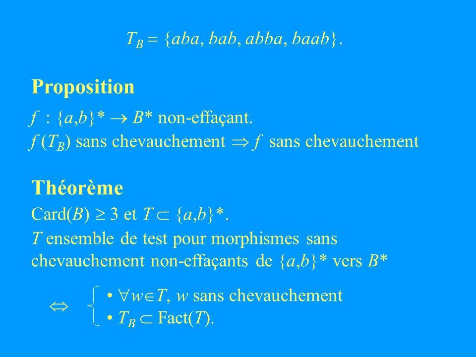 Proposition f : {a,b}* B* non-effaçant.