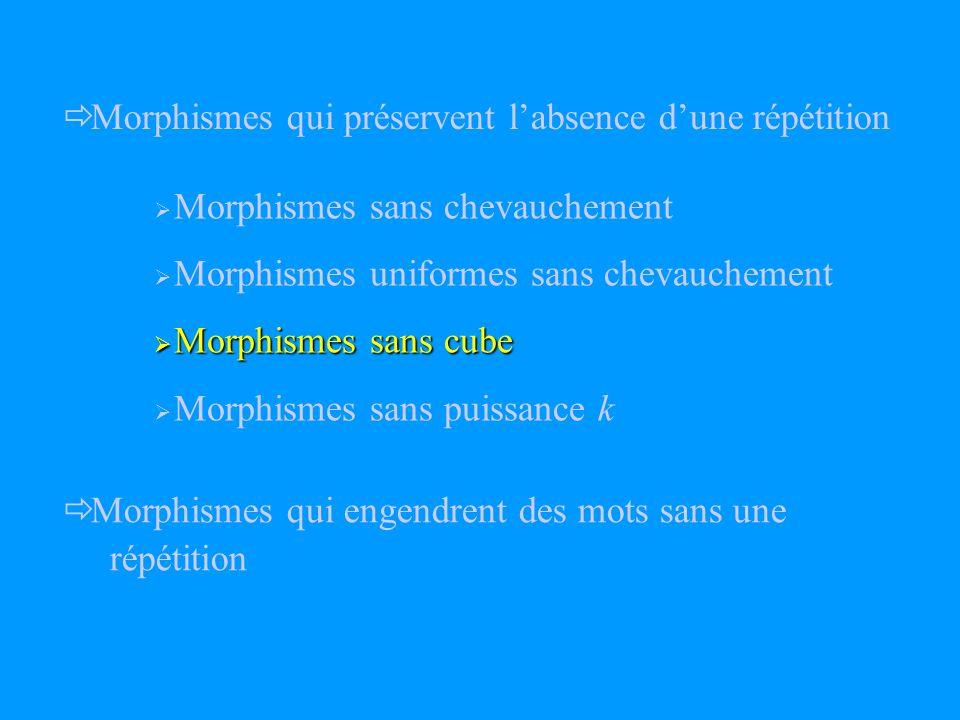 Morphismes qui préservent labsence dune répétition Morphismes qui engendrent des mots sans une répétition Morphismes sans chevauchement Morphismes uniformes sans chevauchement Morphismes sans cube Morphismes sans cube Morphismes sans puissance k