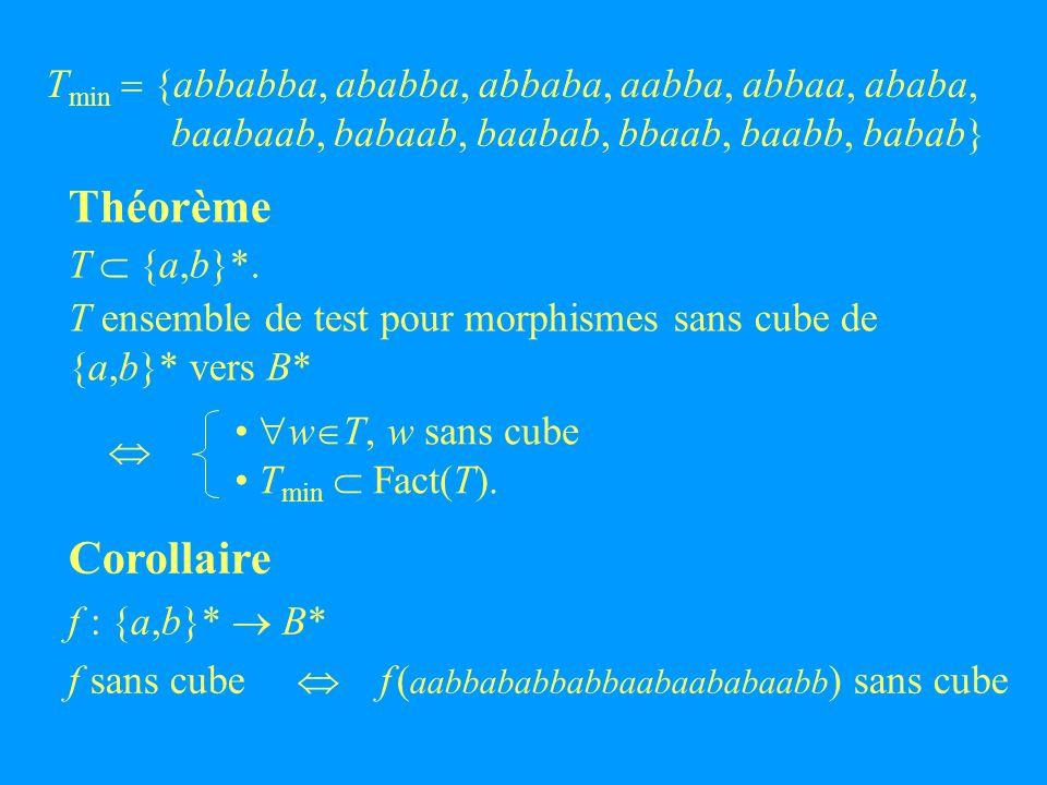 T min {abbabba, ababba, abbaba, aabba, abbaa, ababa, baabaab, babaab, baabab, bbaab, baabb, babab} Théorème T {a,b}*.
