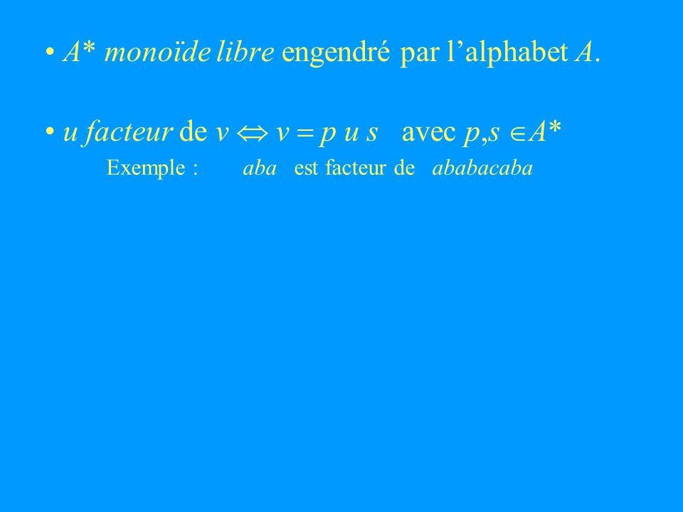Proposition (Crochemore 82) f endomorphisme sur {a,b,c} prolongeable en a.