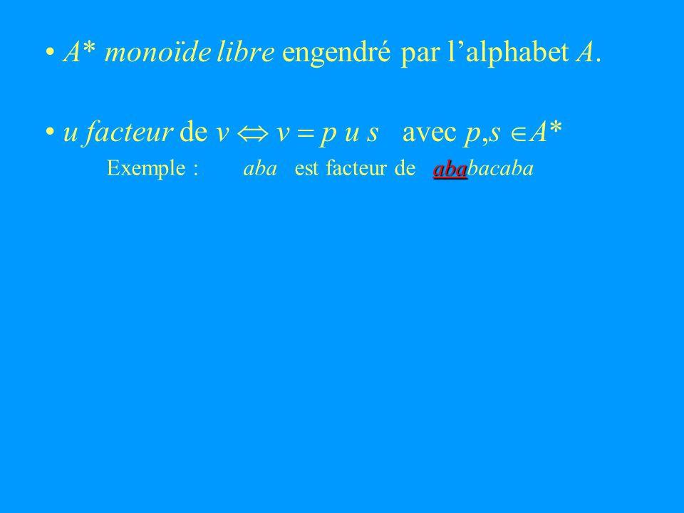 Proposition f endomorphisme sur {a,b} prolongeable en a.