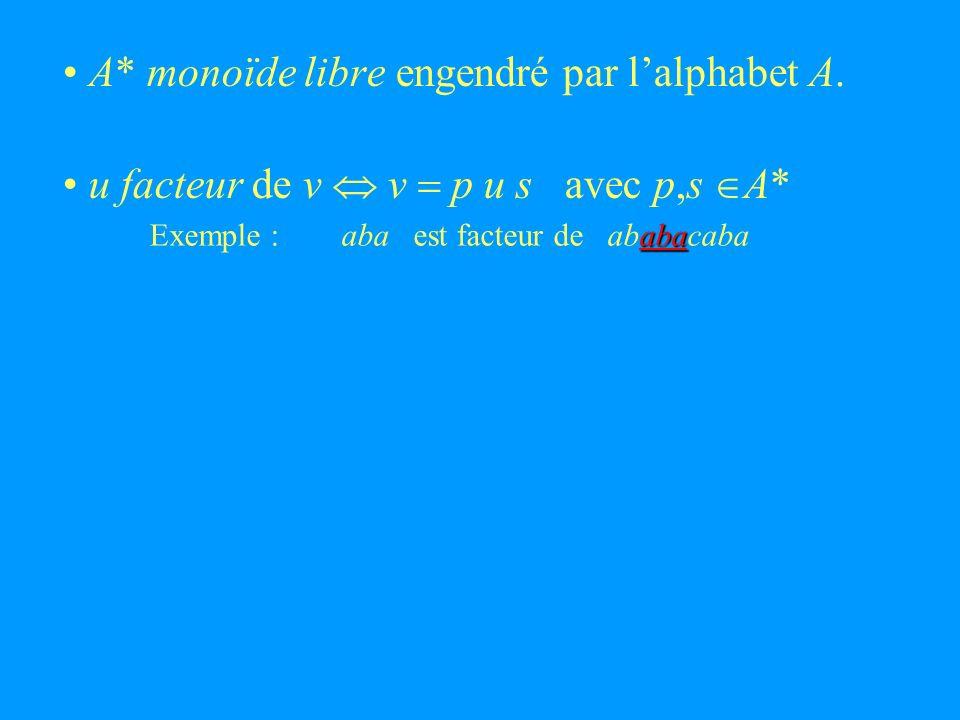 ab ab ab ab ba est un mot sans chevauchement Mots sans chevauchement, mots sans carré, mots sans cube, mots sans puissance k.
