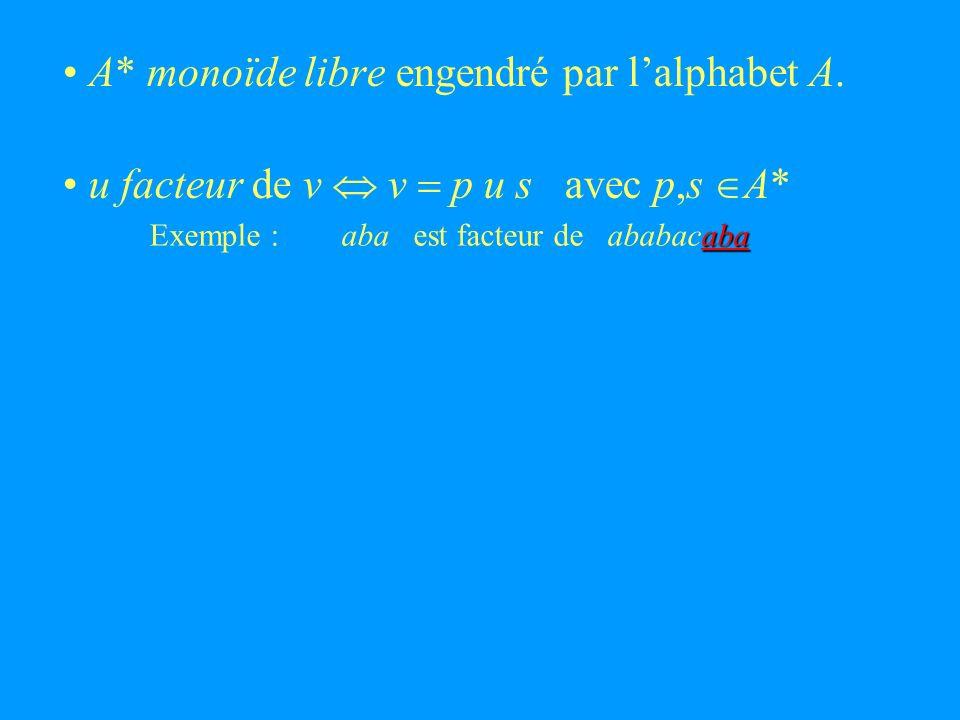 Corollaire Card(B) 3 et T {a,b}*.