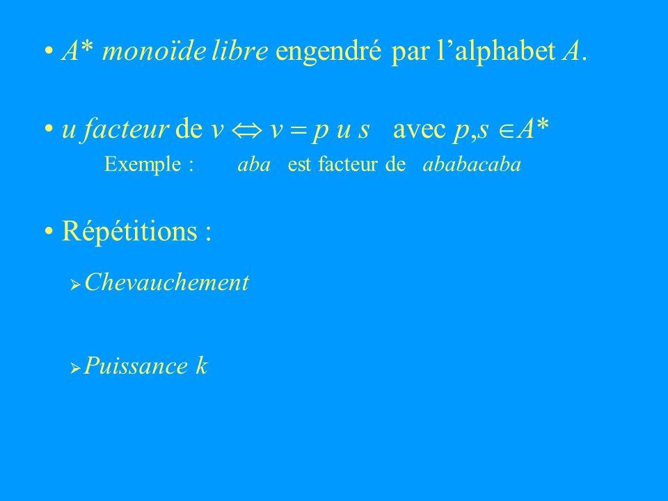 50 Morphismes sans puissance k Proposition Si Card(A) 3 et Card(B) 2, il n y a pas d ensemble de test fini pour morphismes sans puissance k de A* vers B*.