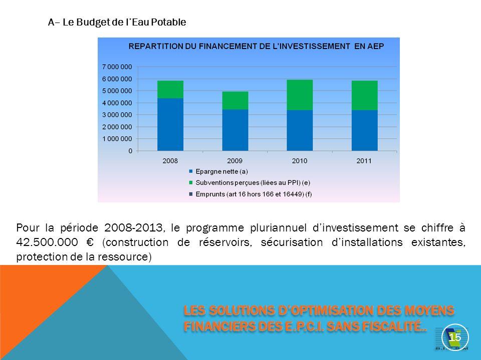 A– Le Budget de lEau Potable 15 Pour la période 2008-2013, le programme pluriannuel dinvestissement se chiffre à 42.500.000 (construction de réservoirs, sécurisation dinstallations existantes, protection de la ressource) LES SOLUTIONS DOPTIMISATION DES MOYENS FINANCIERS DES E.P.C.I.