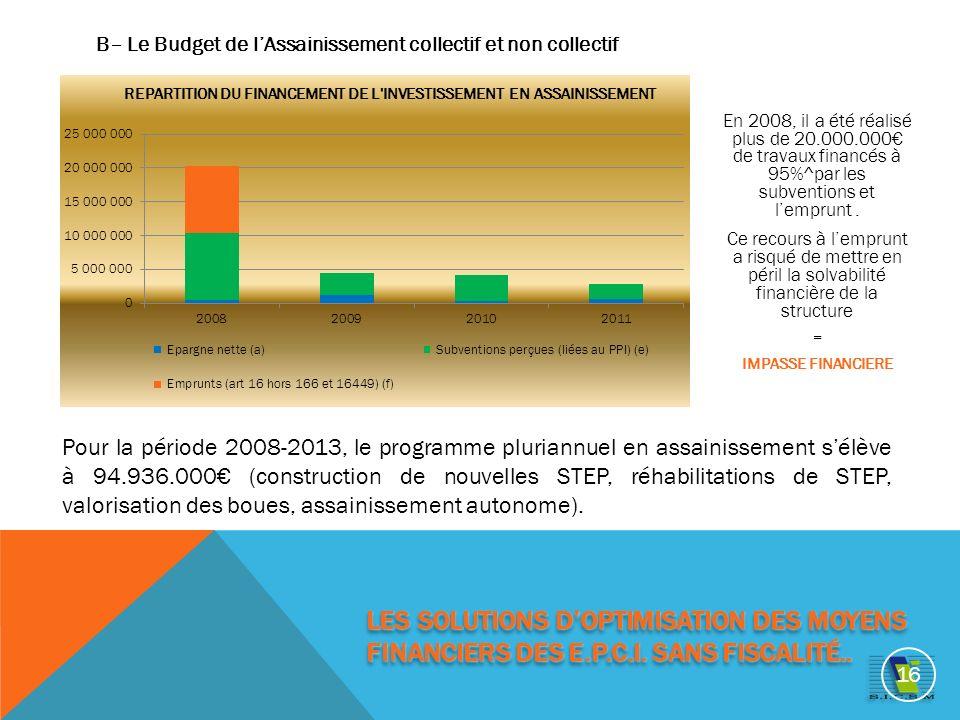 B– Le Budget de lAssainissement collectif et non collectif 16 Pour la période 2008-2013, le programme pluriannuel en assainissement sélève à 94.936.000 (construction de nouvelles STEP, réhabilitations de STEP, valorisation des boues, assainissement autonome).