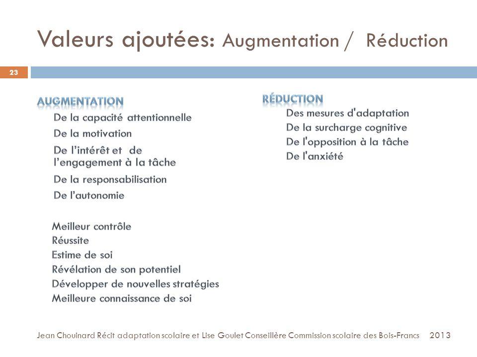 Valeurs ajoutées: Augmentation / Réduction 23 Jean Chouinard Récit adaptation scolaire et Lise Goulet Conseillère Commission scolaire des Bois-Francs