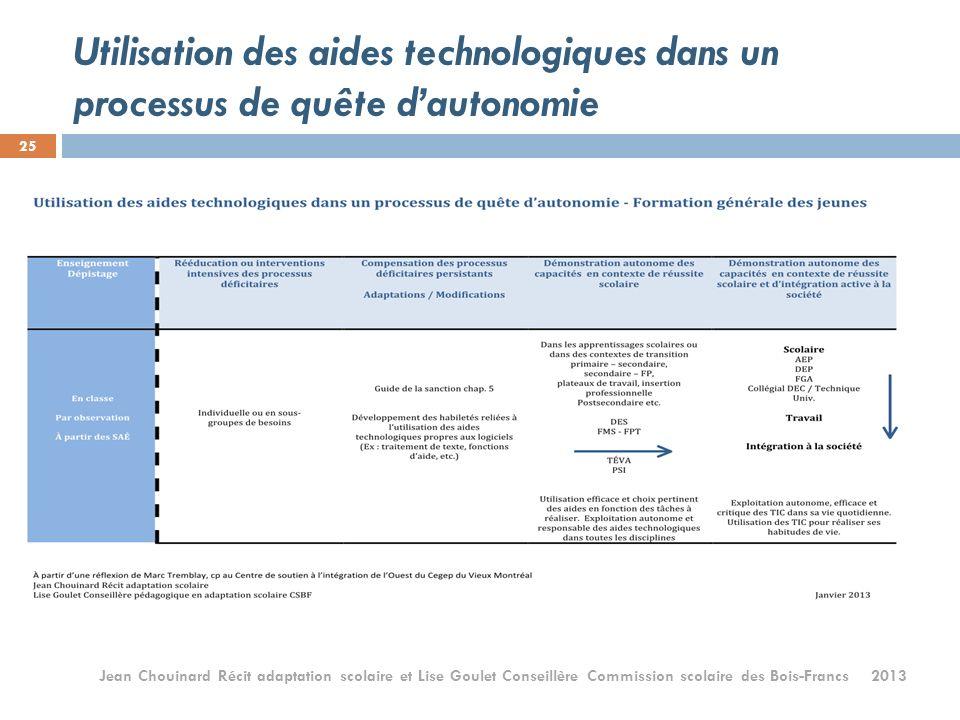 Utilisation des aides technologiques dans un processus de quête dautonomie 25 Jean Chouinard Récit adaptation scolaire et Lise Goulet Conseillère Commission scolaire des Bois-Francs 2013