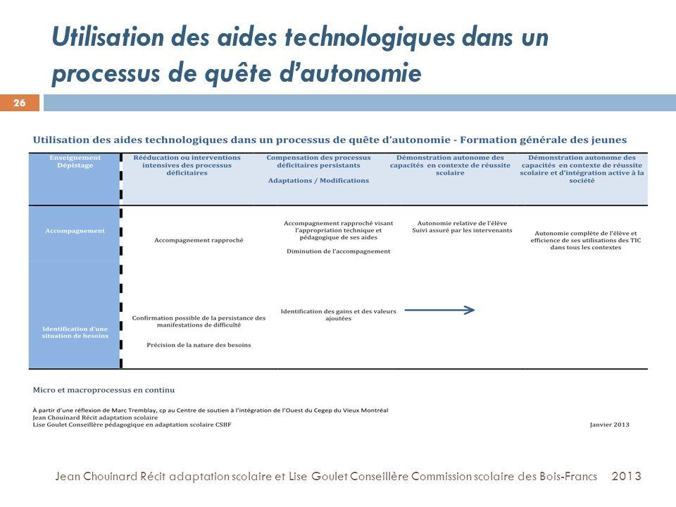 Utilisation des aides technologiques dans un processus de quête dautonomie 26 Jean Chouinard Récit adaptation scolaire et Lise Goulet Conseillère Commission scolaire des Bois-Francs 2013
