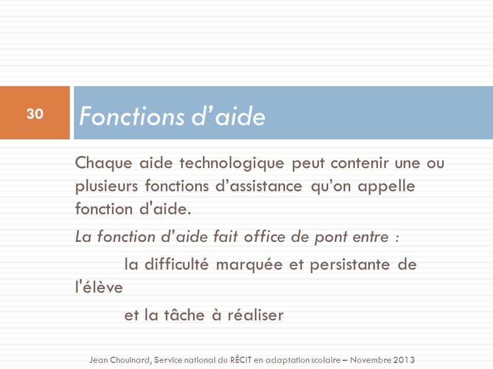 Chaque aide technologique peut contenir une ou plusieurs fonctions dassistance quon appelle fonction d aide.