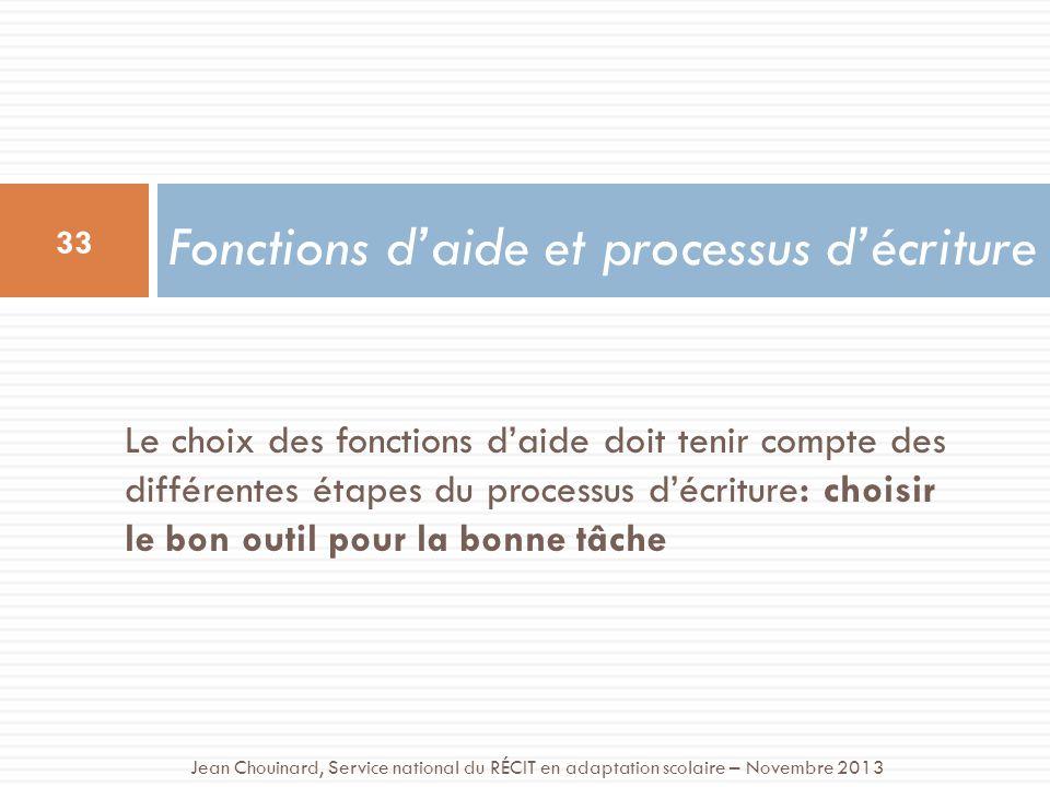Le choix des fonctions daide doit tenir compte des différentes étapes du processus décriture: choisir le bon outil pour la bonne tâche Fonctions daide