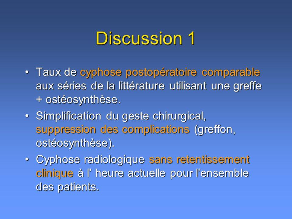 Discussion 1 Taux de cyphose postopératoire comparable aux séries de la littérature utilisant une greffe + ostéosynthèse.Taux de cyphose postopératoire comparable aux séries de la littérature utilisant une greffe + ostéosynthèse.