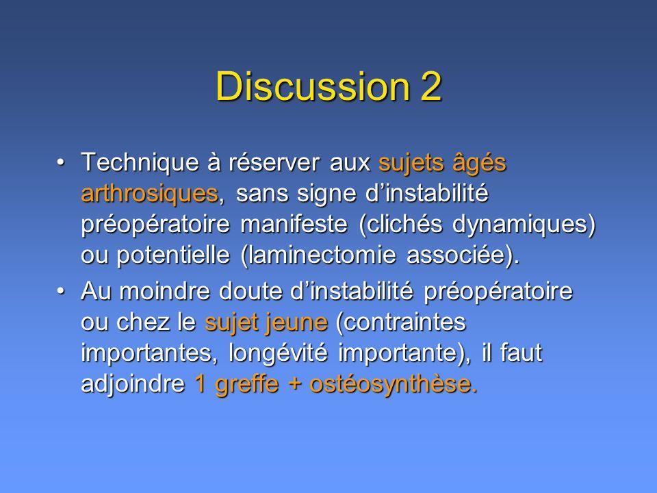 Discussion 2 Technique à réserver aux sujets âgés arthrosiques, sans signe dinstabilité préopératoire manifeste (clichés dynamiques) ou potentielle (l