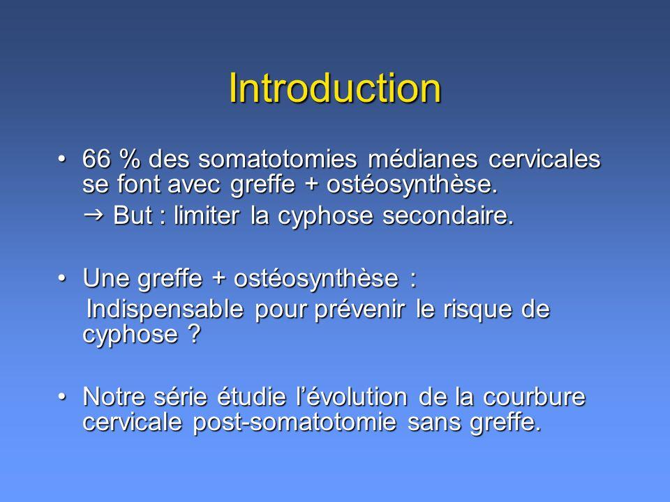 Introduction 66 % des somatotomies médianes cervicales se font avec greffe + ostéosynthèse.66 % des somatotomies médianes cervicales se font avec greffe + ostéosynthèse.
