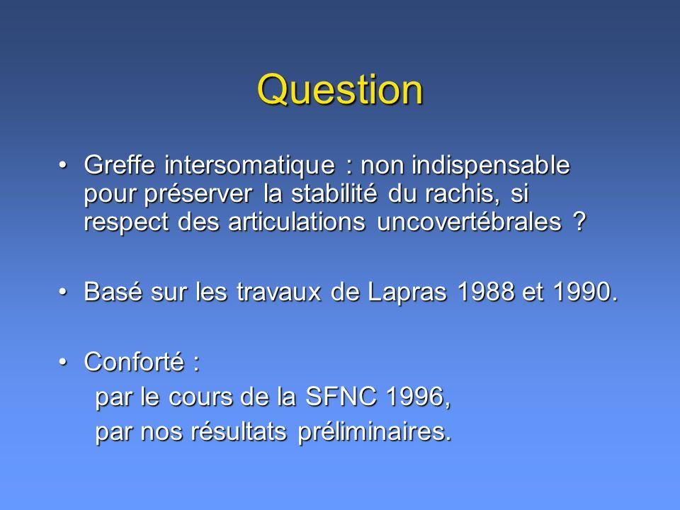 Question Greffe intersomatique : non indispensable pour préserver la stabilité du rachis, si respect des articulations uncovertébrales ?Greffe interso