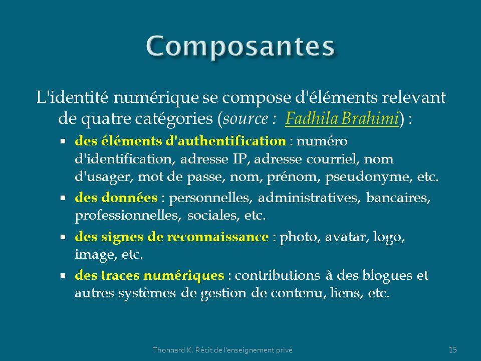 L'identité numérique se compose d'éléments relevant de quatre catégories ( source : Fadhila Brahimi ) :Fadhila Brahimi des éléments d'authentification
