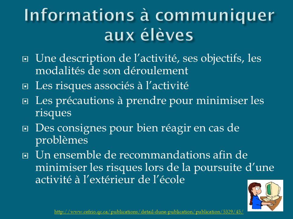 Une description de lactivité, ses objectifs, les modalités de son déroulement Les risques associés à lactivité Les précautions à prendre pour minimise