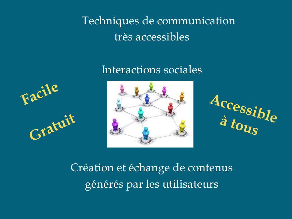 Techniques de communication très accessibles Interactions sociales Création et échange de contenus générés par les utilisateurs Facile Gratuit Accessi
