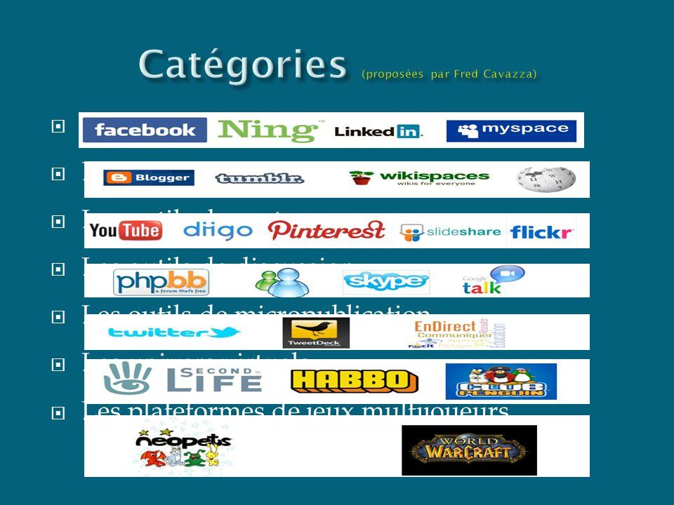 Les réseaux sociaux généralistes Les outils de publication Les outils de partage Les outils de discussion Les outils de micropublication Les univers v