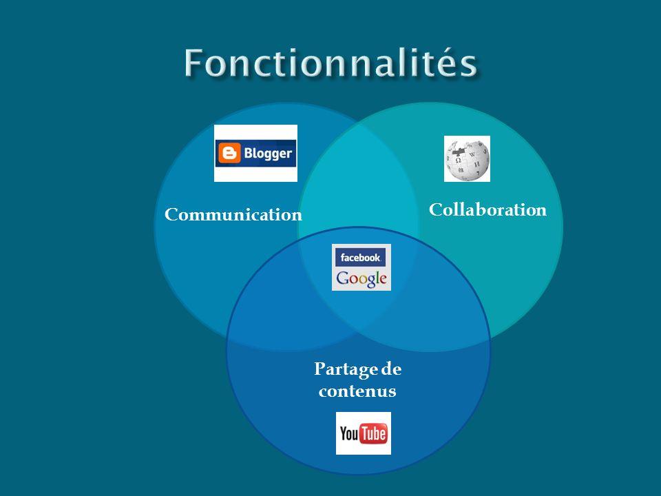 Communication Collaboration Partage de contenus