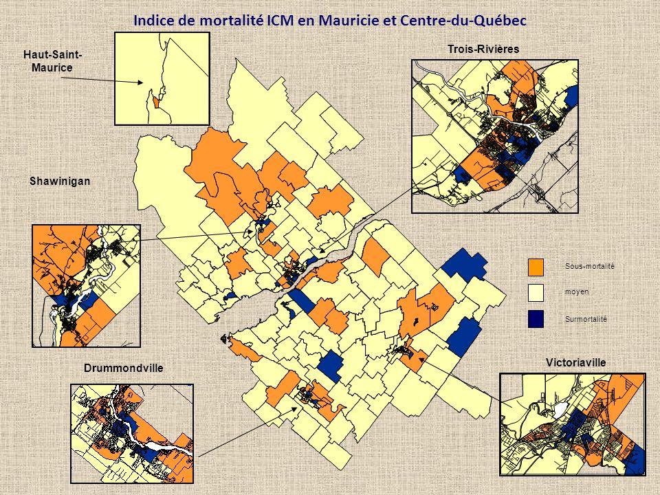 Indice de mortalité ICM en Mauricie et Centre-du-Québec Haut-Saint- Maurice Shawinigan Drummondville Trois-Rivières Victoriaville Sous-mortalité moyen Surmortalité