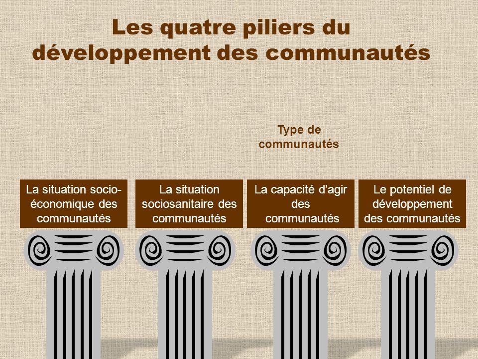Les quatre piliers du développement des communautés Type de communautés