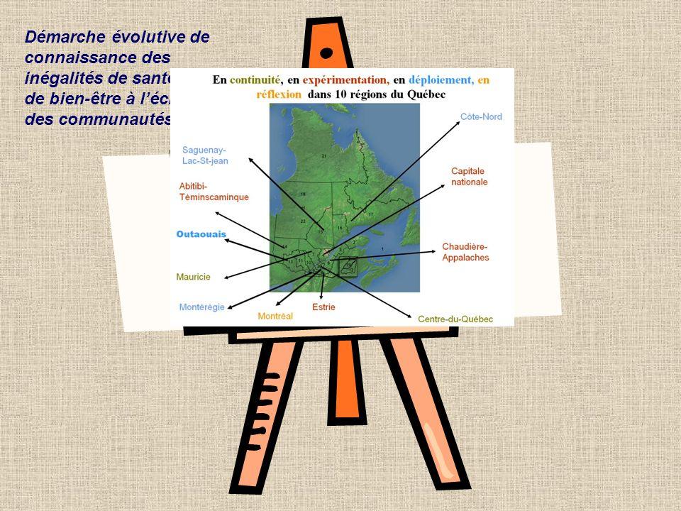 Le pourcentage de communautés de Trois-Rivières en comparaison de la région selon le quintile de leur situation socio-économique