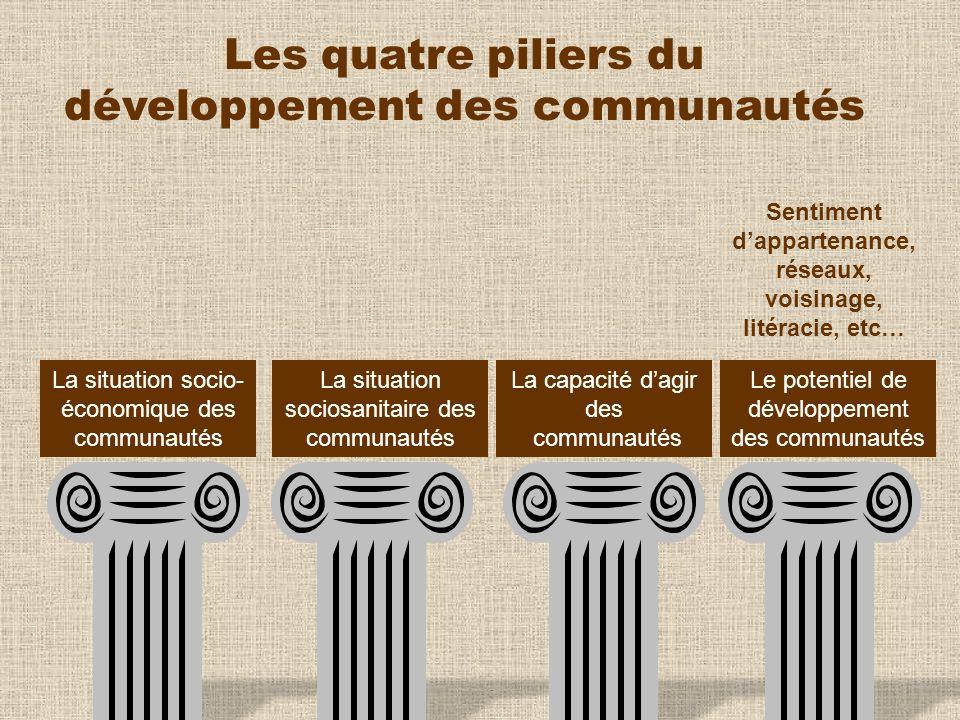 Les quatre piliers du développement des communautés Sentiment dappartenance, réseaux, voisinage, litéracie, etc…
