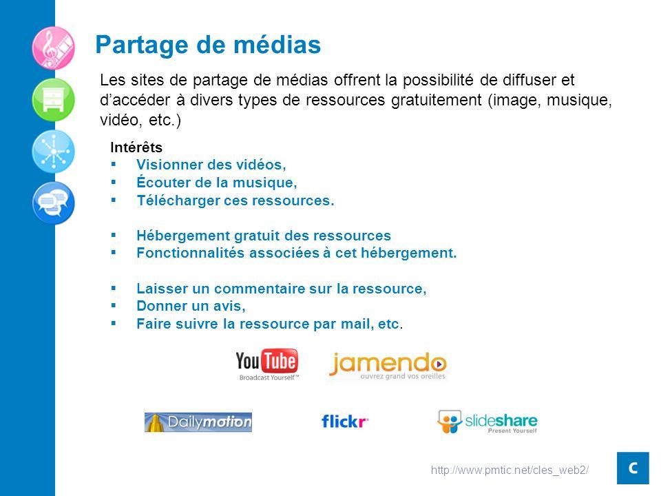 Partage de médias Intérêts Visionner des vidéos, Écouter de la musique, Télécharger ces ressources.