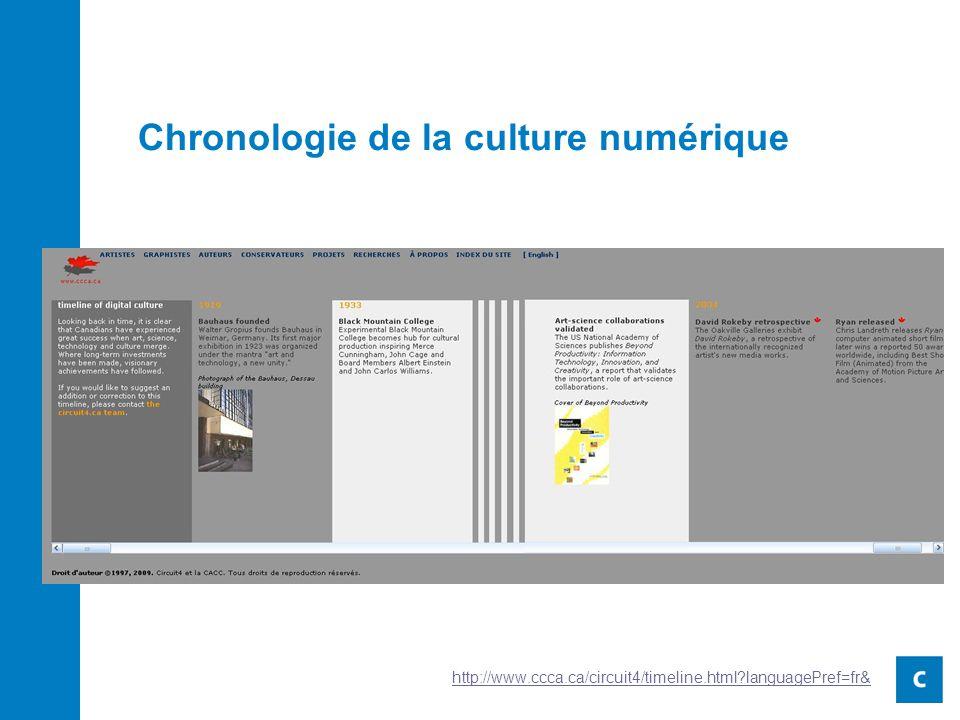 http://www.ccca.ca/circuit4/timeline.html languagePref=fr& Chronologie de la culture numérique